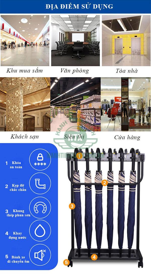 Thiết bị được sử dụng ở nhiều nơi